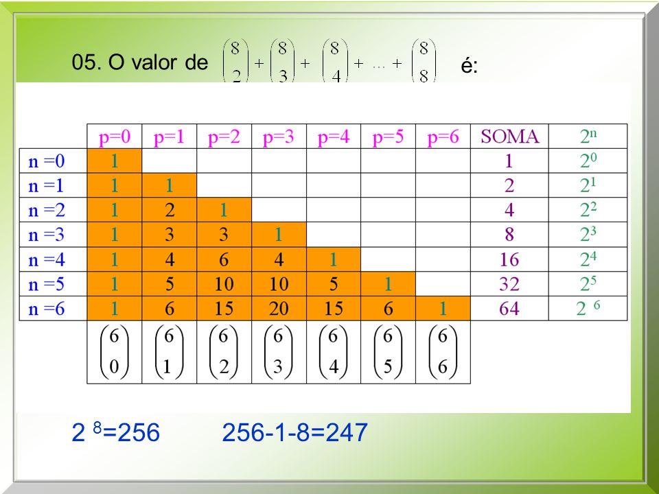 a) 128 b) 124 c) 120 d) 116 e) n.d.a. 05. O valor de é: 2 8 =256256-1-8=247
