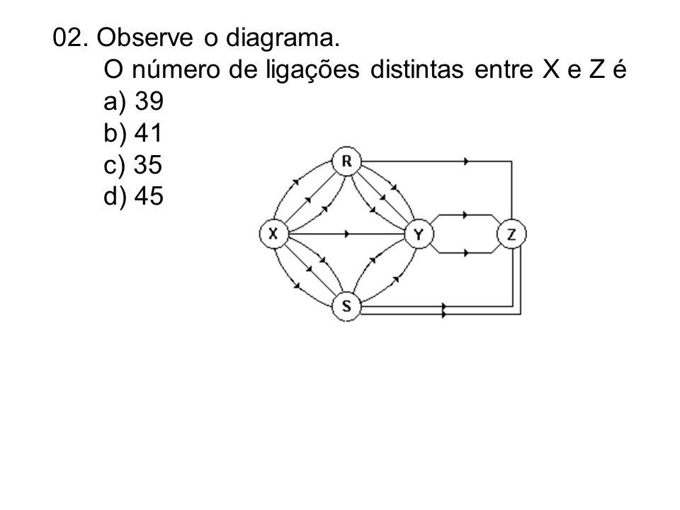 TOTAL 41 3x1 = 3 3x3x2=18 3x2x2=12 1x2=2 3x2=6