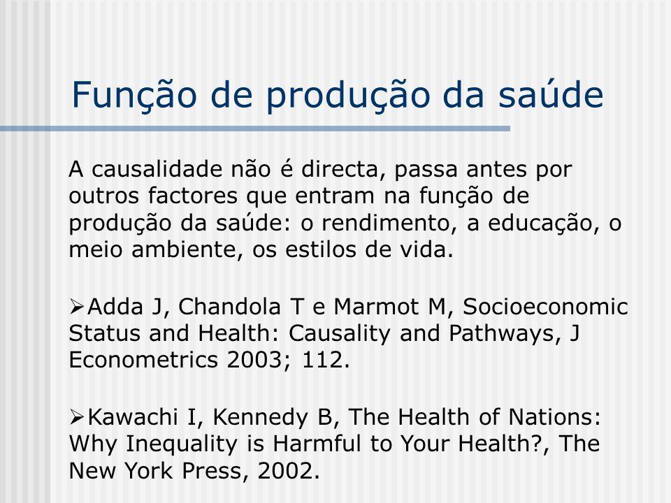 Função de produção da saúde A causalidade não é directa, passa antes por outros factores que entram na função de produção da saúde: o rendimento, a ed