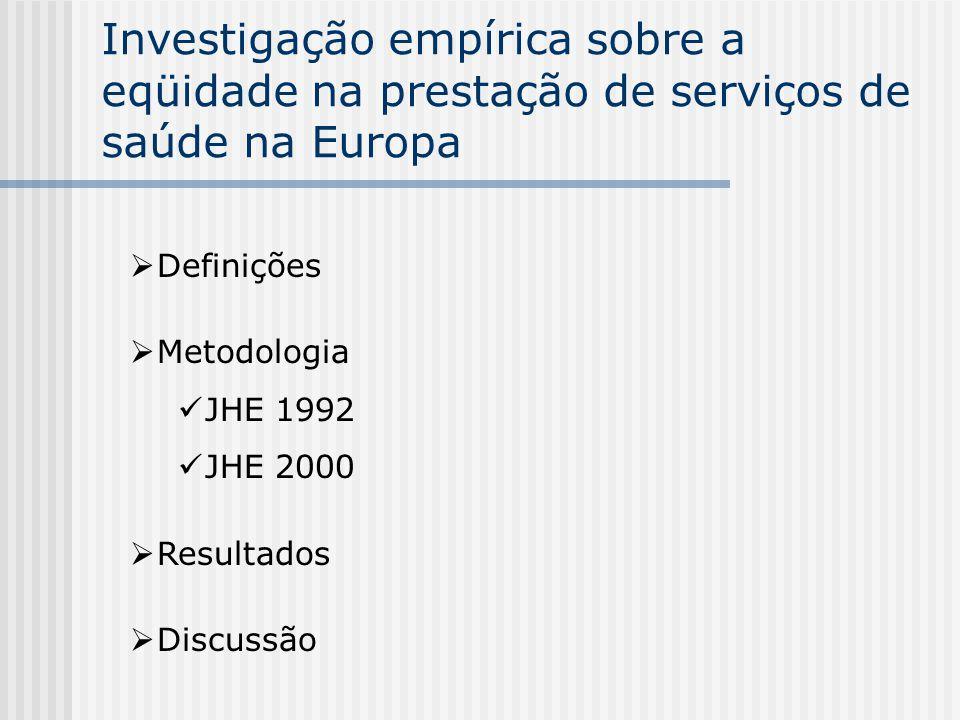 Investigação empírica sobre a eqüidade na prestação de serviços de saúde na Europa Definições Metodologia JHE 1992 JHE 2000 Resultados Discussão