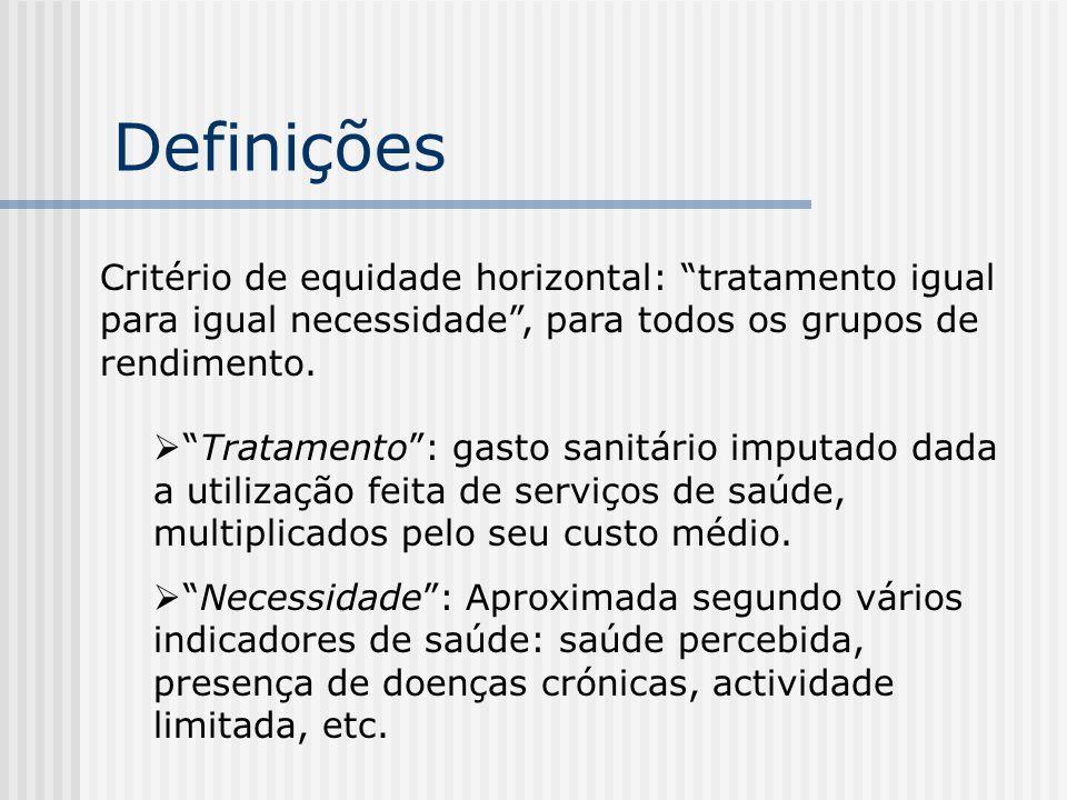 Definições Critério de equidade horizontal: tratamento igual para igual necessidade, para todos os grupos de rendimento. Tratamento: gasto sanitário i