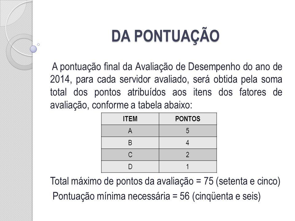 DA PONTUAÇÃO A pontuação final da Avaliação de Desempenho do ano de 2014, para cada servidor avaliado, será obtida pela soma total dos pontos atribuíd