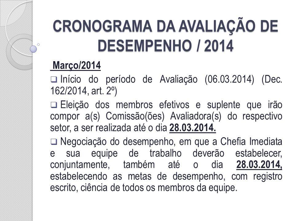 CRONOGRAMA DA AVALIAÇÃO DE DESEMPENHO / 2014 Março/2014 Início do período de Avaliação (06.03.2014) (Dec. 162/2014, art. 2º) Eleição dos membros efeti