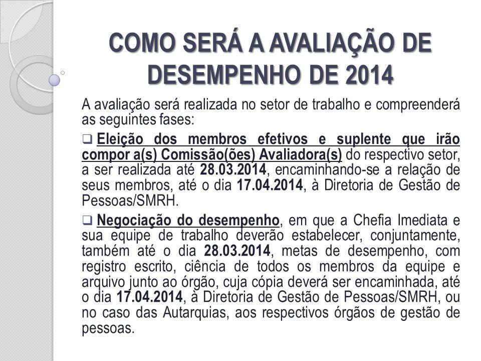 COMO SERÁ A AVALIAÇÃO DE DESEMPENHO DE 2014 A avaliação será realizada no setor de trabalho e compreenderá as seguintes fases: Eleição dos membros efe