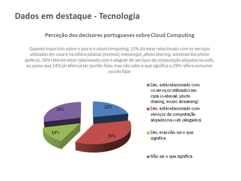 Perceção dos decisores portugueses sobre Cloud Computing Quando inquiridos sobre o que é o cloud computing, 22% diz estar relacionado com os serviços