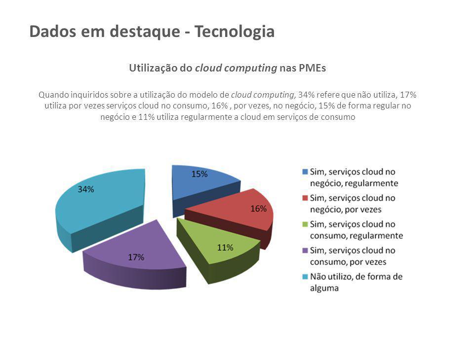 Utilização do cloud computing nas PMEs Quando inquiridos sobre a utilização do modelo de cloud computing, 34% refere que não utiliza, 17% utiliza por