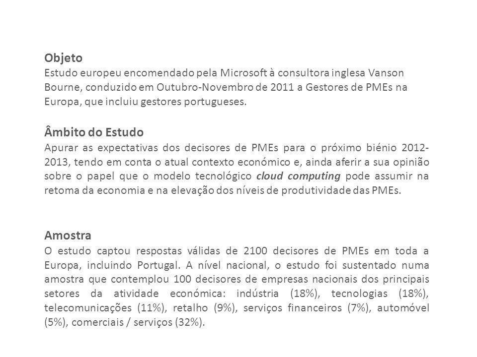 Objeto Estudo europeu encomendado pela Microsoft à consultora inglesa Vanson Bourne, conduzido em Outubro-Novembro de 2011 a Gestores de PMEs na Europ