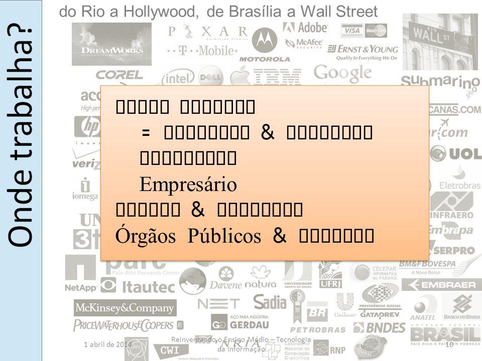 do Rio a Hollywood, de Brasília a Wall Street 10 Setor Privado = Software & Hardware Empregado Empresário Ensino & Pesquisa Órgãos Públicos & Governo