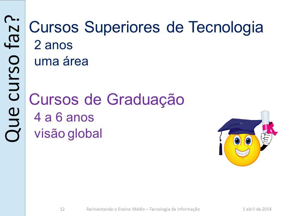Cursos Superiores de Tecnologia 2 anos uma área Cursos de Graduação 4 a 6 anos visão global 1 abril de 2014Reinventando o Ensino Médio – Tecnologia da