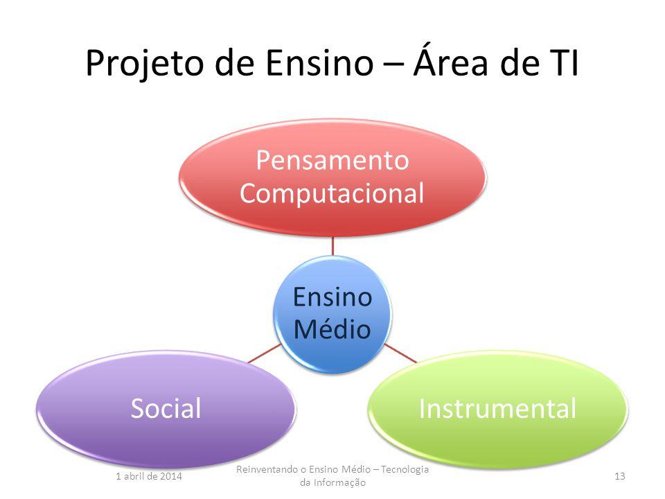 Projeto de Ensino – Área de TI 1 abril de 2014 Reinventando o Ensino Médio – Tecnologia da Informação 13