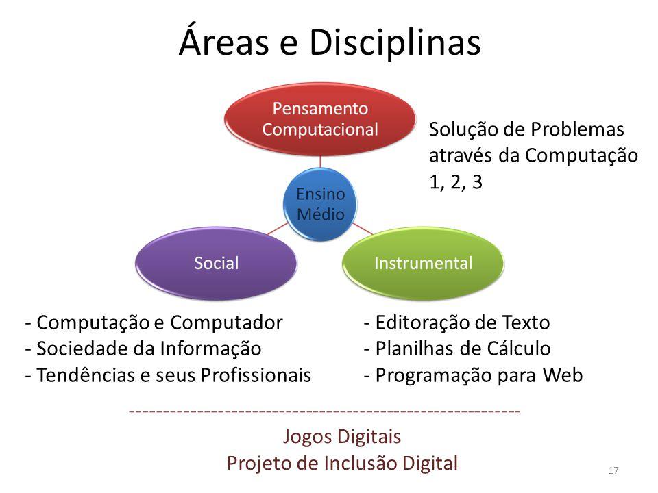 Áreas e Disciplinas Solução de Problemas através da Computação 1, 2, 3 - Computação e Computador - Sociedade da Informação - Tendências e seus Profiss