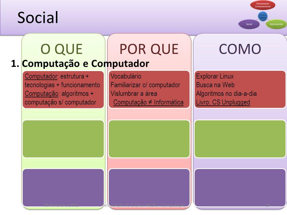 O QUEPOR QUE 1. Computação e Computador COMO Vocabulário Familiarizar c/ computador Vislumbrar a área Computação Informática Explorar Linux Busca na W