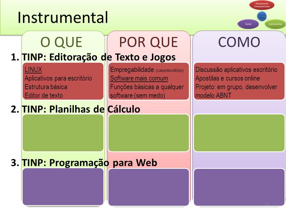 O QUEPOR QUE 1. TINP: Editoração de Texto e Jogos 2. TINP: Planilhas de Cálculo 3. TINP: Programação para Web COMO Empregabilidade (casa/escritório) S