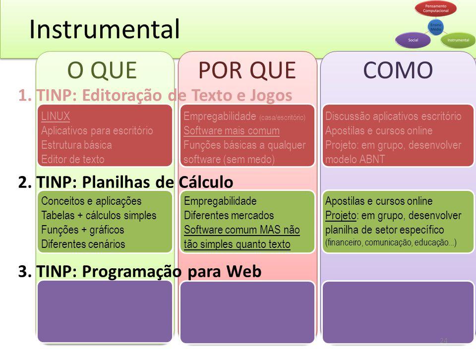 Instrumental O QUEPOR QUE 1. TINP: Editoração de Texto e Jogos 2. TINP: Planilhas de Cálculo 3. TINP: Programação para Web COMO Empregabilidade (casa/