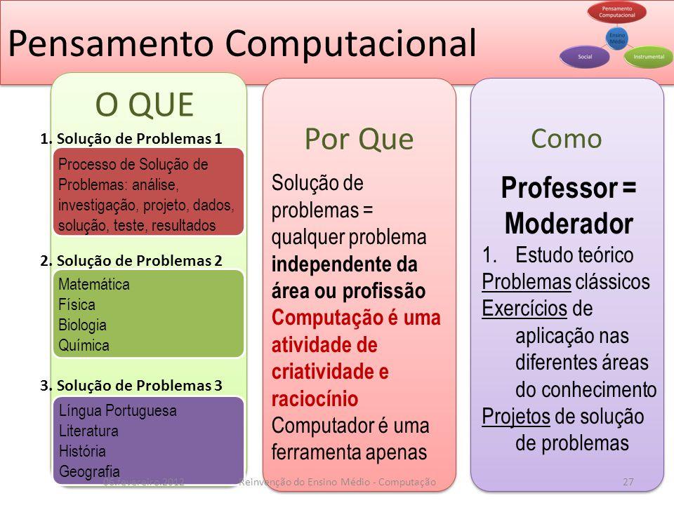 Pensamento Computacional O QUE 1. Solução de Problemas 1 2. Solução de Problemas 2 3. Solução de Problemas 3 06.fevereiro.201227Reinvenção do Ensino M