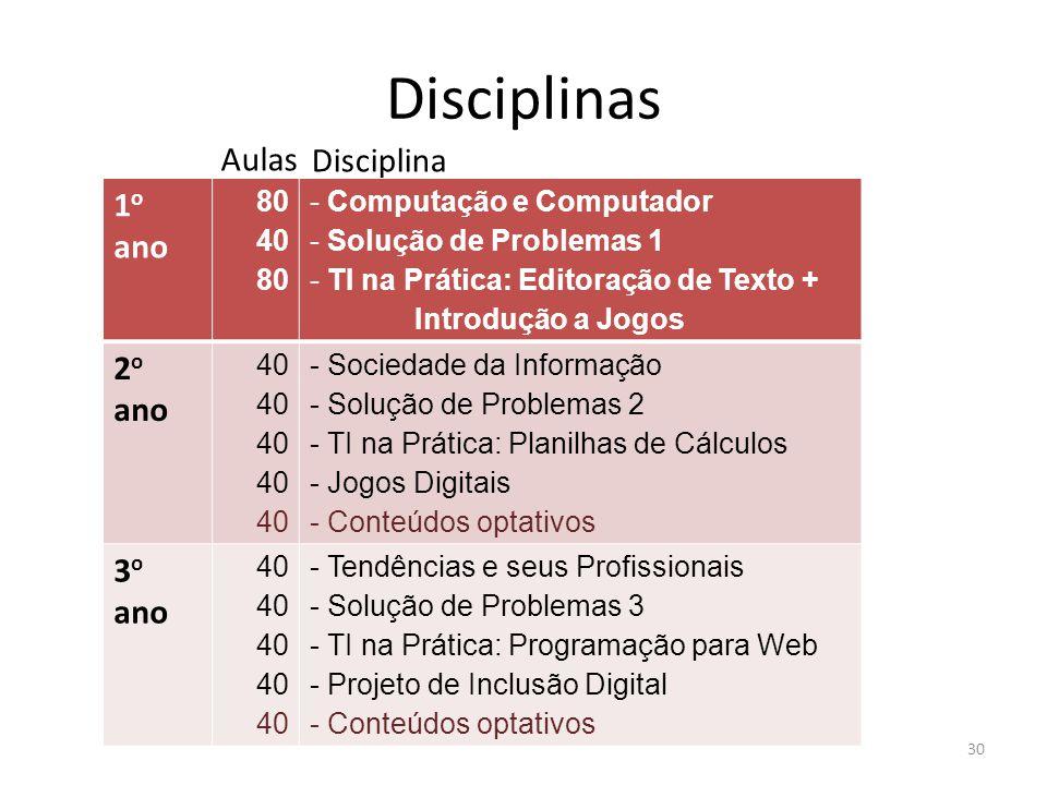 Disciplinas 1 o ano 80 40 80 - Computação e Computador - Solução de Problemas 1 - TI na Prática: Editoração de Texto + Introdução a Jogos 2 o ano 40 -
