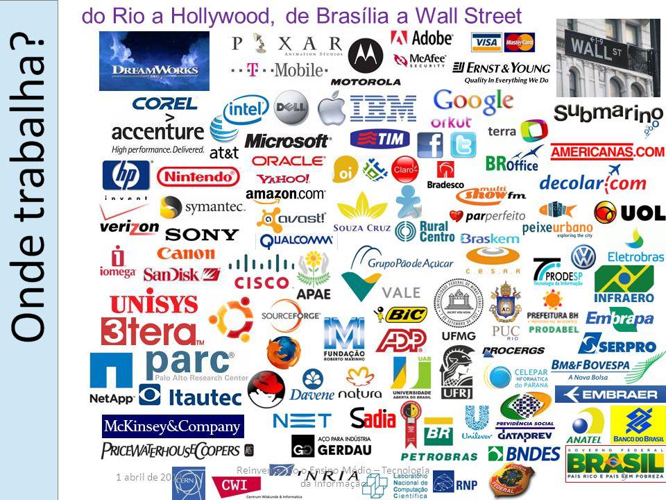 do Rio a Hollywood, de Brasília a Wall Street 10 Setor Privado = Software & Hardware Empregado Empresário Ensino & Pesquisa Órgãos Públicos & Governo Setor Privado = Software & Hardware Empregado Empresário Ensino & Pesquisa Órgãos Públicos & Governo 1 abril de 2014 Reinventando o Ensino Médio – Tecnologia da Informação