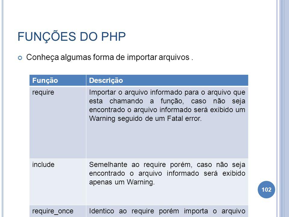 FUNÇÕES DO PHP Conheça algumas forma de importar arquivos. 102 FunçãoDescrição requireImportar o arquivo informado para o arquivo que esta chamando a