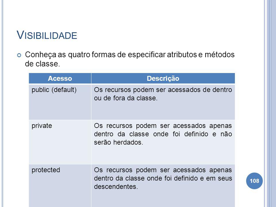 V ISIBILIDADE Conheça as quatro formas de especificar atributos e métodos de classe. 108 AcessoDescrição public (default)Os recursos podem ser acessad
