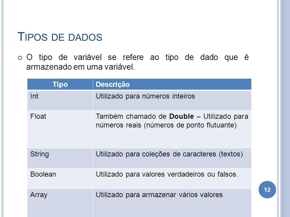 T IPOS DE DADOS O tipo de variável se refere ao tipo de dado que é armazenado em uma variável. 12 TipoDescrição IntUtilizado para números inteiros Flo