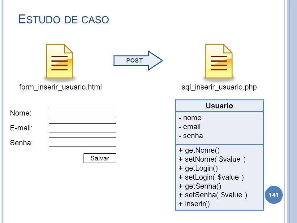 E STUDO DE CASO 141 form_inserir_usuario.html Nome: E-mail: Senha: Salvar Usuario - nome - email - senha + getNome() + setNome( $value ) + getLogin()