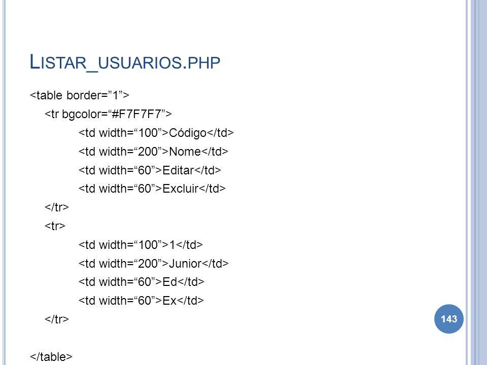 L ISTAR _ USUARIOS. PHP Código Nome Editar Excluir 1 Junior Ed Ex 143