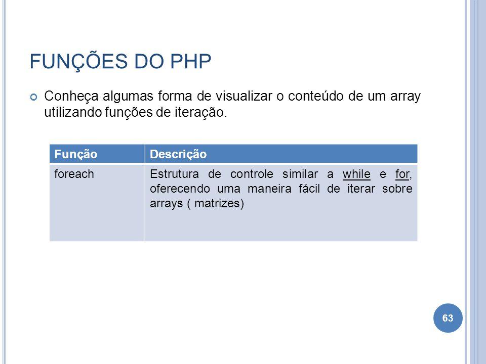 FUNÇÕES DO PHP Conheça algumas forma de visualizar o conteúdo de um array utilizando funções de iteração. 63 FunçãoDescrição foreachEstrutura de contr