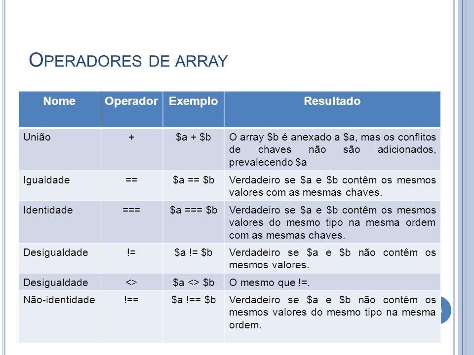 O PERADORES DE ARRAY 66 NomeOperadorExemploResultado União+$a + $bO array $b é anexado a $a, mas os conflitos de chaves não são adicionados, prevalece