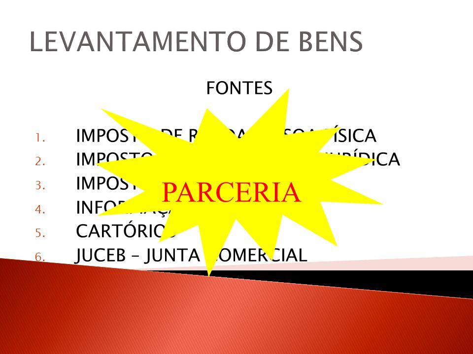 LEVANTAMENTO DE BENS FONTES 1. IMPOSTO DE RENDA PESSOA FÍSICA 2. IMPOSTO DE RENDA PESSOA JURÍDICA 3. IMPOSTO TERRITORIAL RURAL 4. INFORMAÇÃO DETRAN 5.