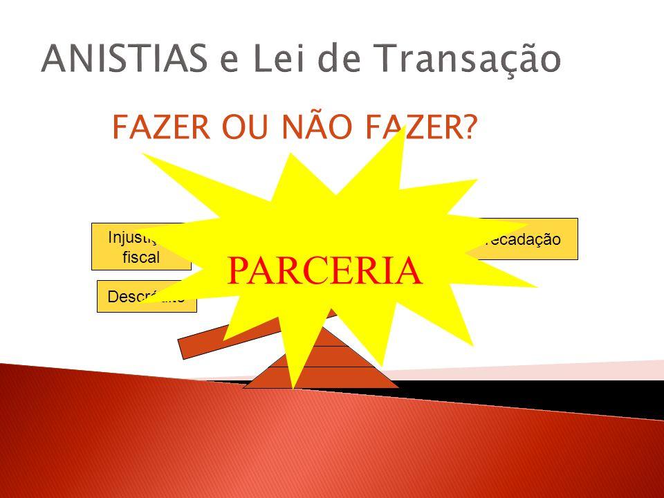 ANISTIAS e Lei de Transação FAZER OU NÃO FAZER.