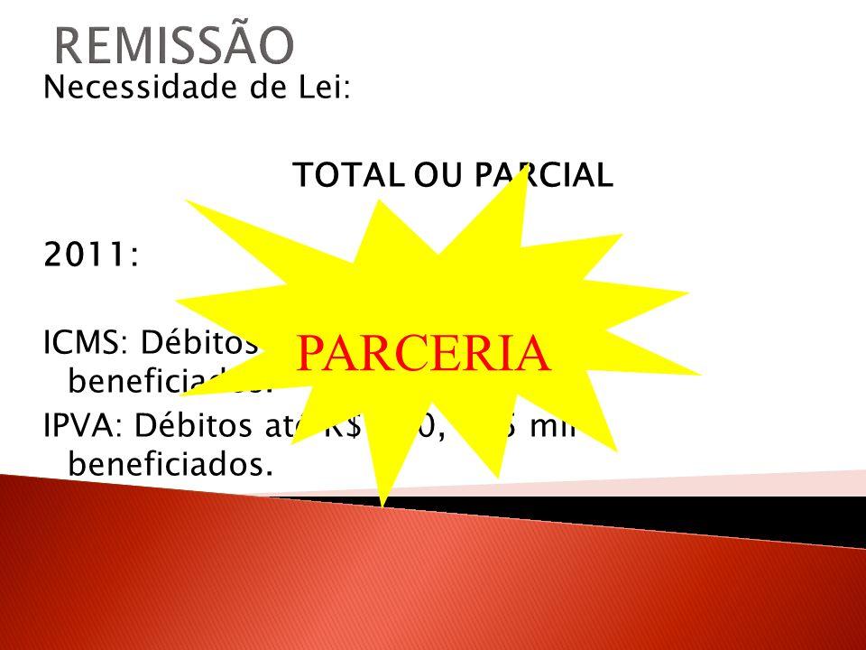 REMISSÃO Necessidade de Lei: TOTAL OU PARCIAL 2011: ICMS: Débitos até R$ 10 mil, 33 mil beneficiados. IPVA: Débitos até R$ 500, 465 mil beneficiados.