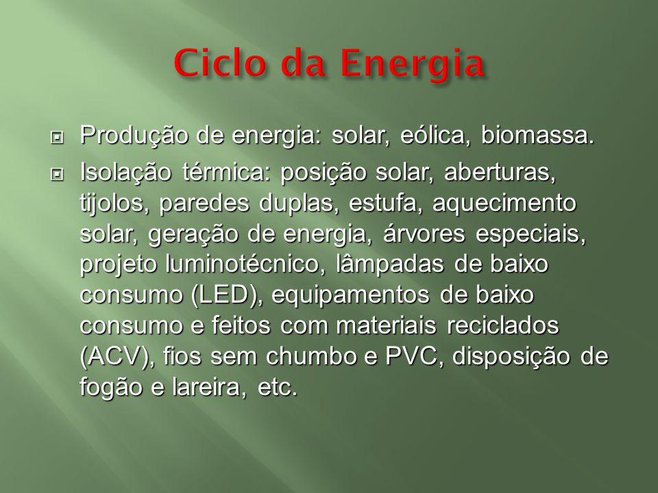Produção de energia: solar, eólica, biomassa. Produção de energia: solar, eólica, biomassa. Isolação térmica: posição solar, aberturas, tijolos, pared