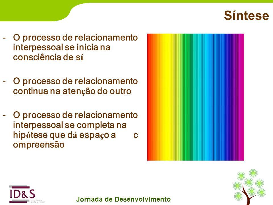 -O processo de relacionamento interpessoal se inicia na consciência de s í -O processo de relacionamento continua na aten ç ão do outro -O processo de