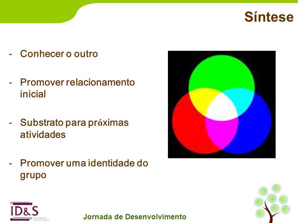-Conhecer o outro -Promover relacionamento inicial -Substrato para pr ó ximas atividades -Promover uma identidade d o grupo Jornada de Desenvolvimento