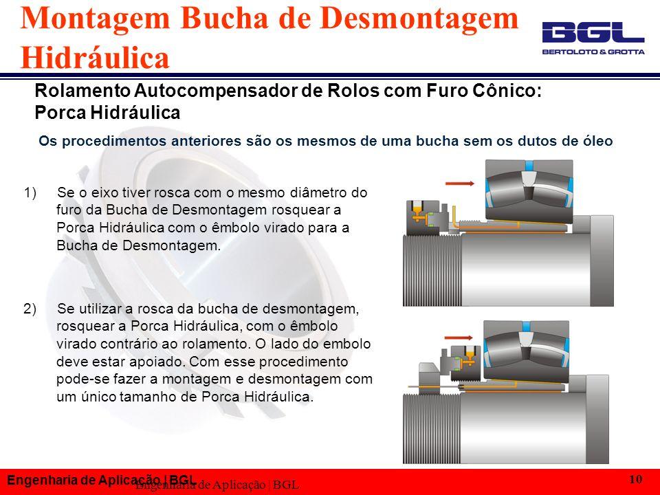 Engenharia de Aplicação | BGL 10 Montagem Bucha de Desmontagem Hidráulica Rolamento Autocompensador de Rolos com Furo Cônico: Porca Hidráulica 1) Se o