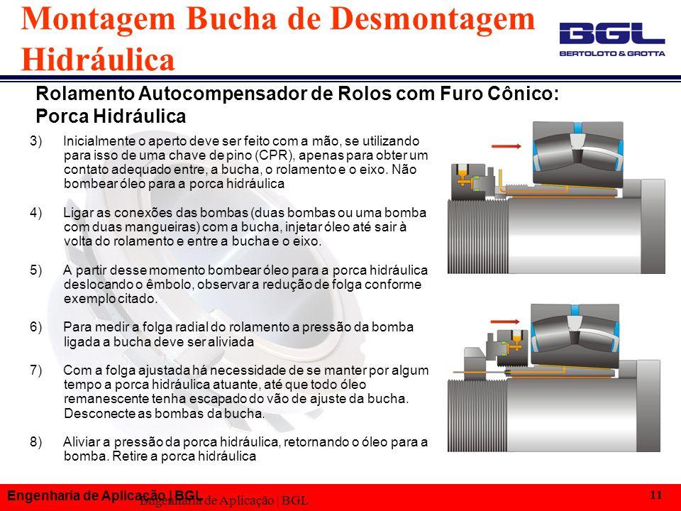 Engenharia de Aplicação | BGL 11 Montagem Bucha de Desmontagem Hidráulica Rolamento Autocompensador de Rolos com Furo Cônico: Porca Hidráulica 3) Inic
