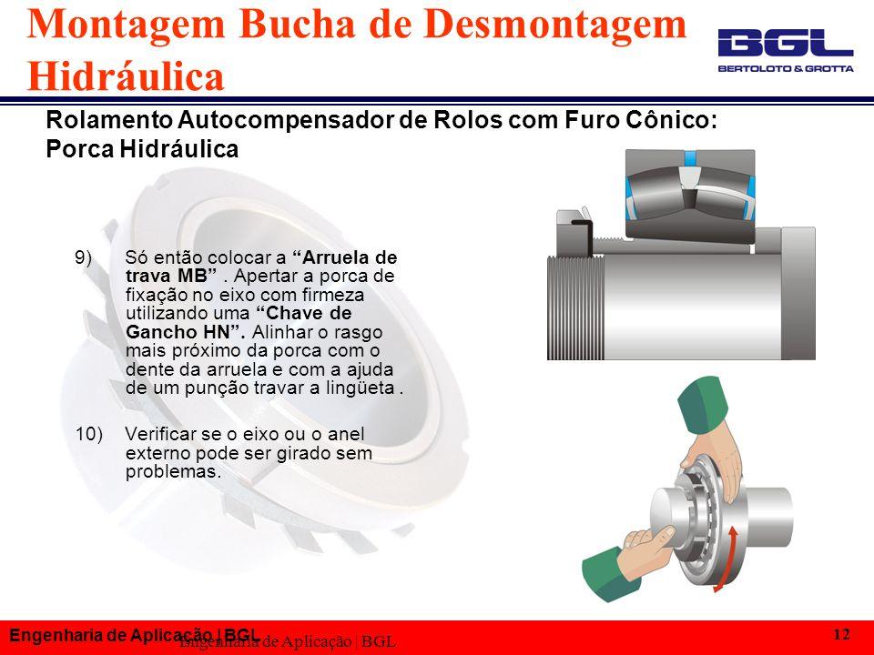 Engenharia de Aplicação | BGL 12 Montagem Bucha de Desmontagem Hidráulica Rolamento Autocompensador de Rolos com Furo Cônico: Porca Hidráulica 9) Só e
