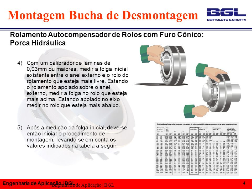 Engenharia de Aplicação | BGL 4 Montagem Bucha de Desmontagem 4) Com um calibrador de lâminas de 0,03mm ou maiores, medir a folga inicial existente en
