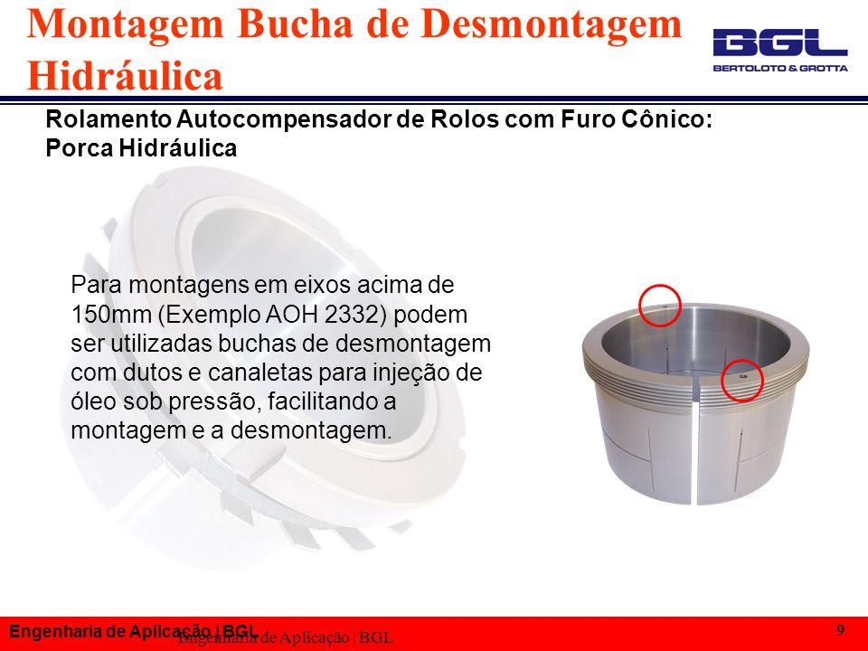 Engenharia de Aplicação | BGL 9 Montagem Bucha de Desmontagem Hidráulica Rolamento Autocompensador de Rolos com Furo Cônico: Porca Hidráulica Para mon