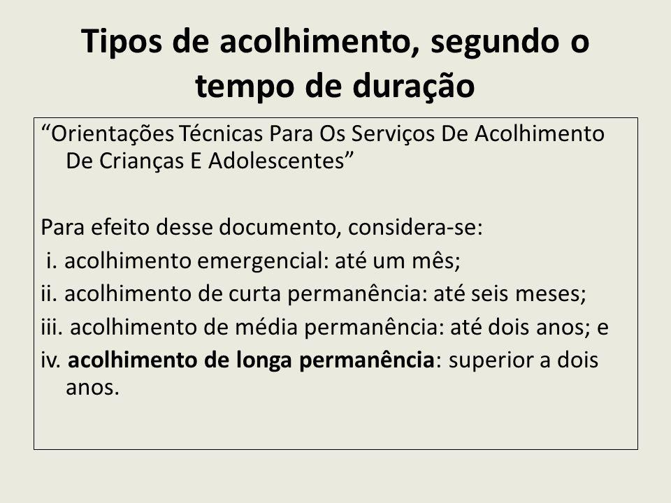 Tipos de acolhimento, segundo o tempo de duração Orientações Técnicas Para Os Serviços De Acolhimento De Crianças E Adolescentes Para efeito desse doc