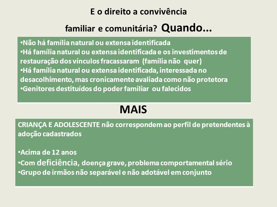 E o direito a convivência familiar e comunitária? Quando... MAIS Não há família natural ou extensa identificada Há família natural ou extensa identifi