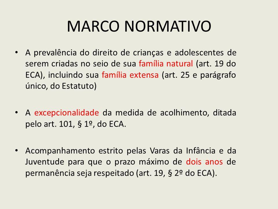 MARCO NORMATIVO A prevalência do direito de crianças e adolescentes de serem criadas no seio de sua família natural (art. 19 do ECA), incluindo sua fa