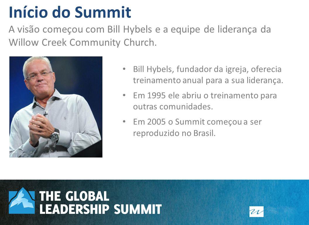 Bill Hybels, fundador da igreja, oferecia treinamento anual para a sua liderança. Em 1995 ele abriu o treinamento para outras comunidades. Em 2005 o S