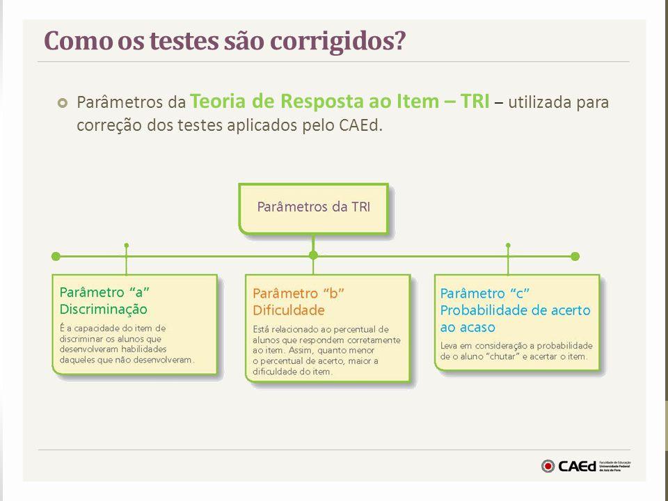 Como os testes são corrigidos? Parâmetros da Teoria de Resposta ao Item – TRI – utilizada para correção dos testes aplicados pelo CAEd.