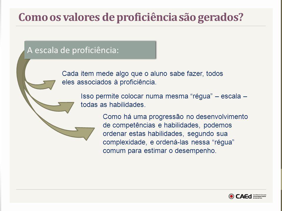 A escala de proficiência: Cada item mede algo que o aluno sabe fazer, todos eles associados à proficiência. Isso permite colocar numa mesma régua – es