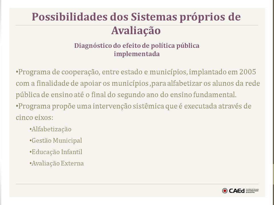 Possibilidades dos Sistemas próprios de Avaliação Programa de cooperação, entre estado e municípios, implantado em 2005 com a finalidade de apoiar os