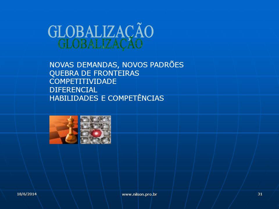 31 NOVAS DEMANDAS, NOVOS PADRÕES QUEBRA DE FRONTEIRAS COMPETITIVIDADE DIFERENCIAL HABILIDADES E COMPETÊNCIAS 18/6/2014 www.nilson.pro.br