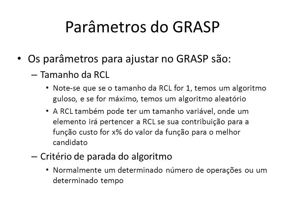 Parâmetros do GRASP Os parâmetros para ajustar no GRASP são: – Tamanho da RCL Note-se que se o tamanho da RCL for 1, temos um algoritmo guloso, e se f