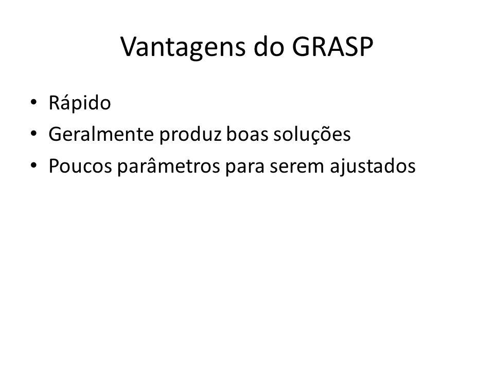 Vantagens do GRASP Rápido Geralmente produz boas soluções Poucos parâmetros para serem ajustados
