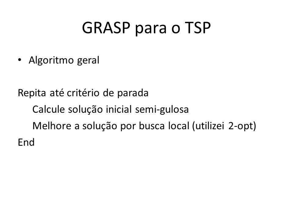 GRASP para o TSP Algoritmo geral Repita até critério de parada Calcule solução inicial semi-gulosa Melhore a solução por busca local (utilizei 2-opt)